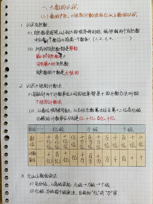 人教版数学笔记~四年级(上)